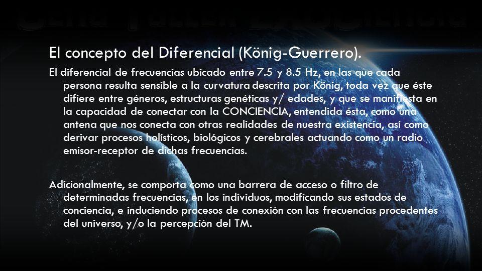 El concepto del Diferencial (König-Guerrero).