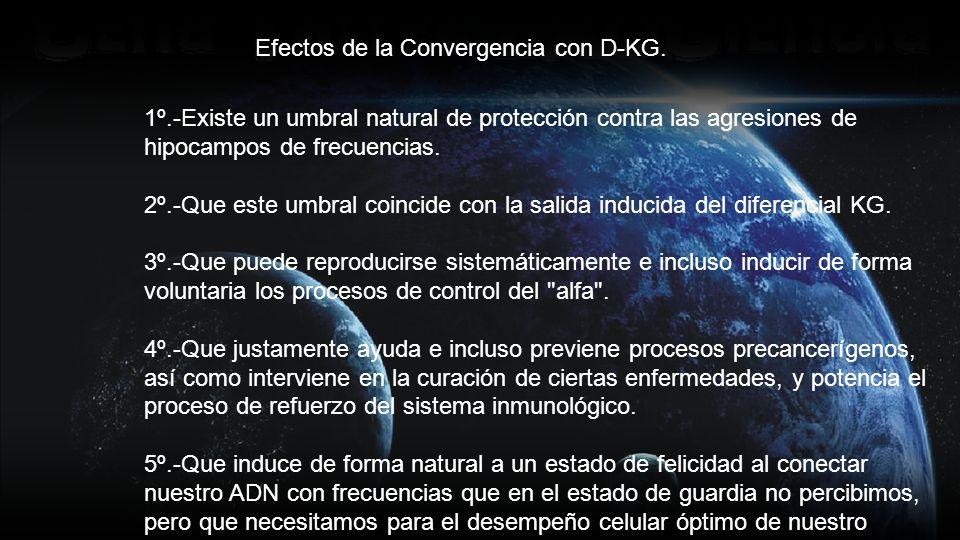 Efectos de la Convergencia con D-KG.