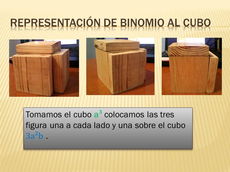 Representación de binomio al cubo