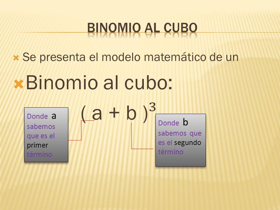 Binomio al cubo: ( a + b )³ Binomio al cubo