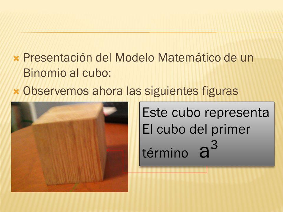 El cubo del primer término a³