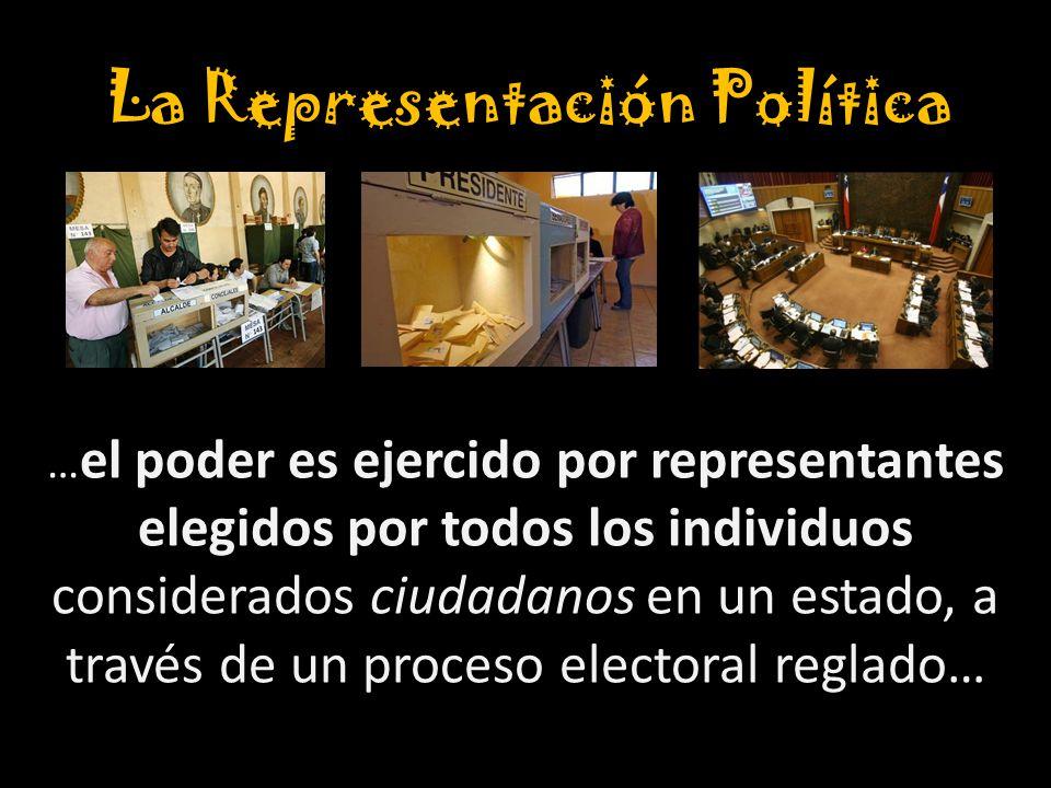 La Representación Política