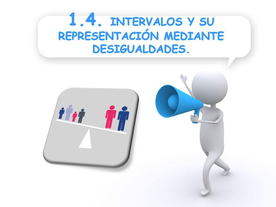 1.4. INTERVALOS Y SU REPRESENTACIÓN MEDIANTE DESIGUALDADES.