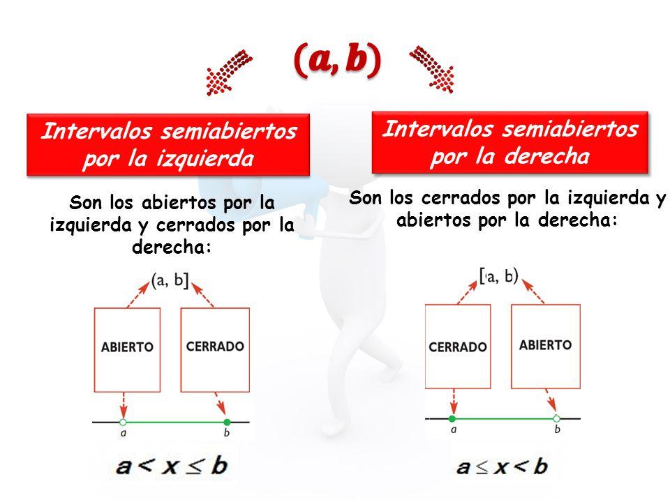 (𝒂,𝒃) Intervalos semiabiertos por la derecha