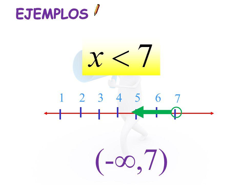 EJEMPLOS 1 2 3 4 5 6 7 (-∞,7)