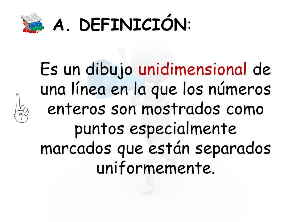 A. DEFINICIÓN: