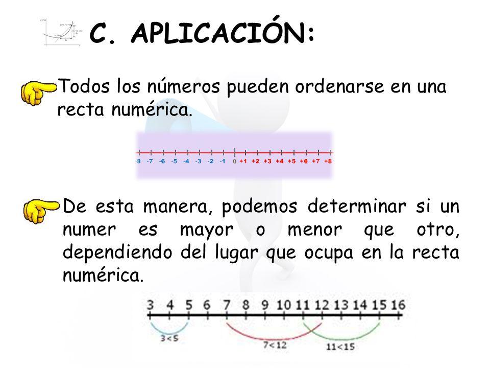 C. APLICACIÓN: Todos los números pueden ordenarse en una recta numérica.