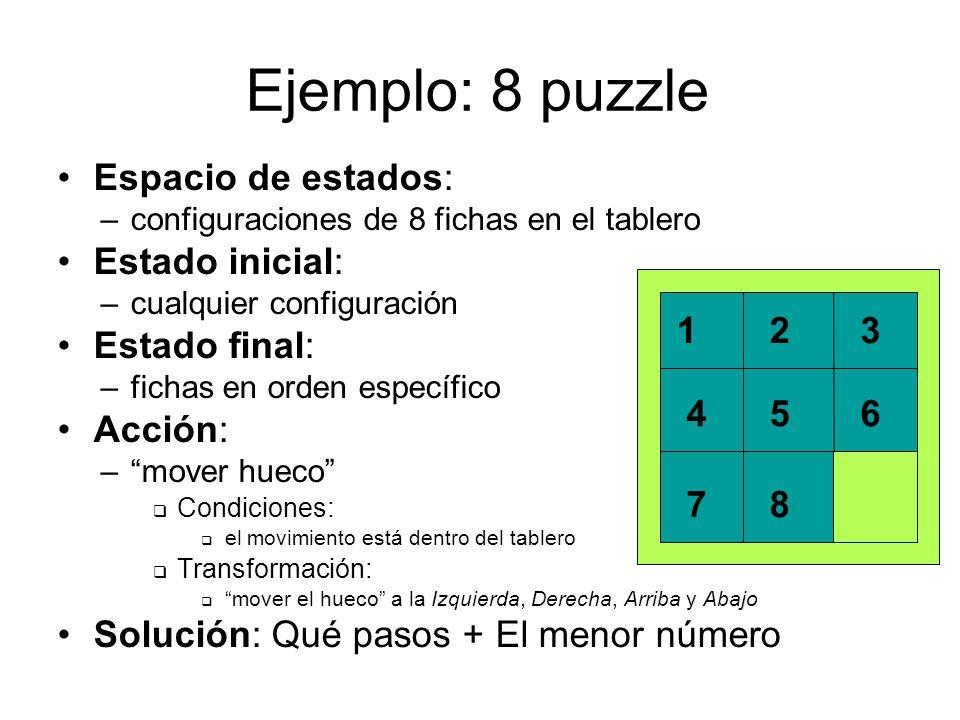 Ejemplo: 8 puzzle Espacio de estados: Estado inicial: Estado final: