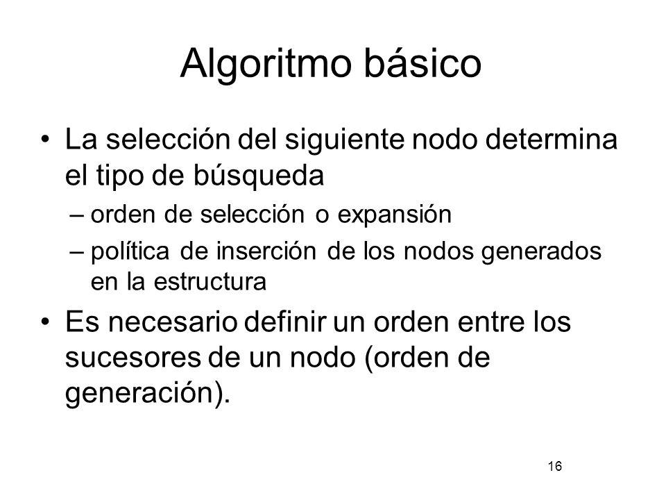 Algoritmo básico La selección del siguiente nodo determina el tipo de búsqueda. orden de selección o expansión.