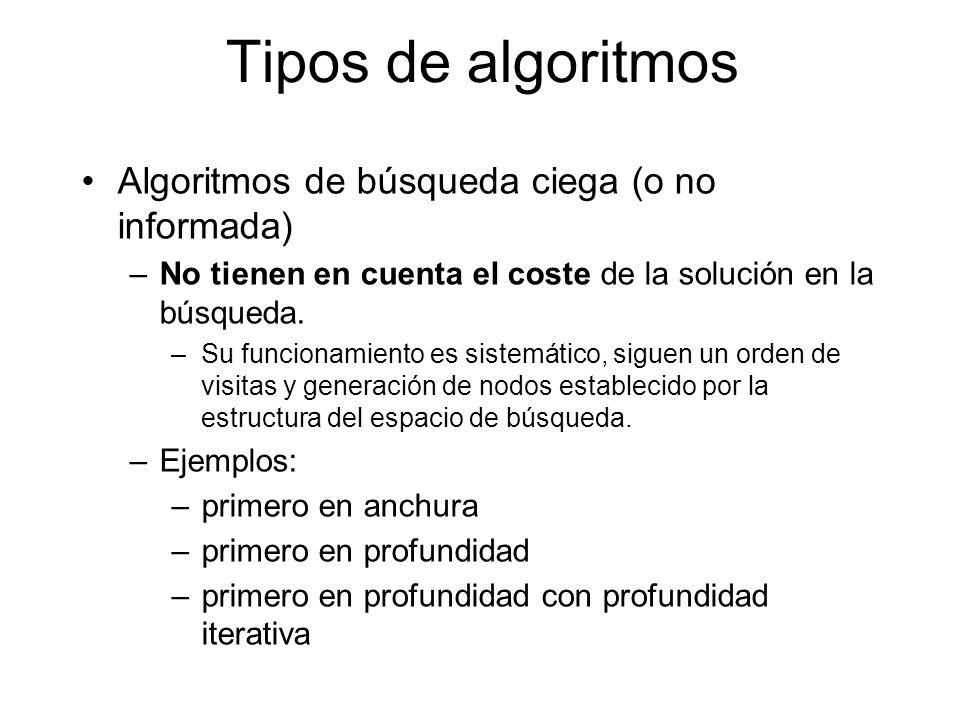 Tipos de algoritmos Algoritmos de búsqueda ciega (o no informada)