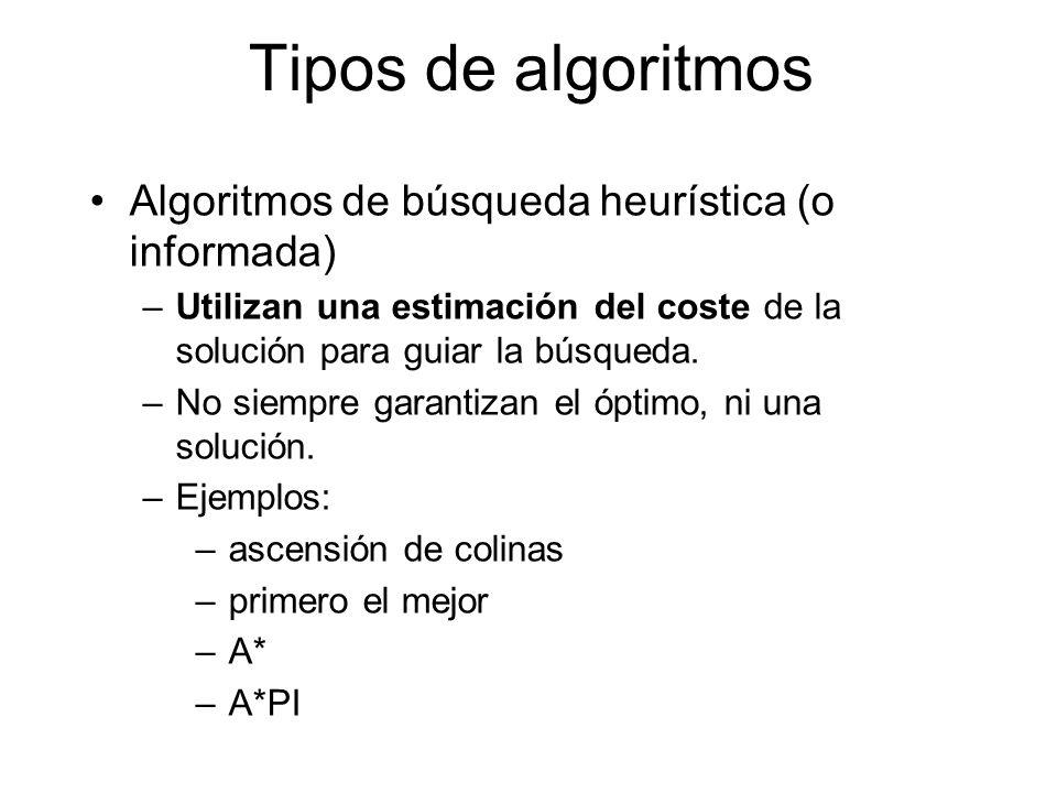 Tipos de algoritmos Algoritmos de búsqueda heurística (o informada)