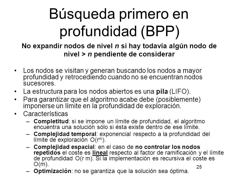 Búsqueda primero en profundidad (BPP)