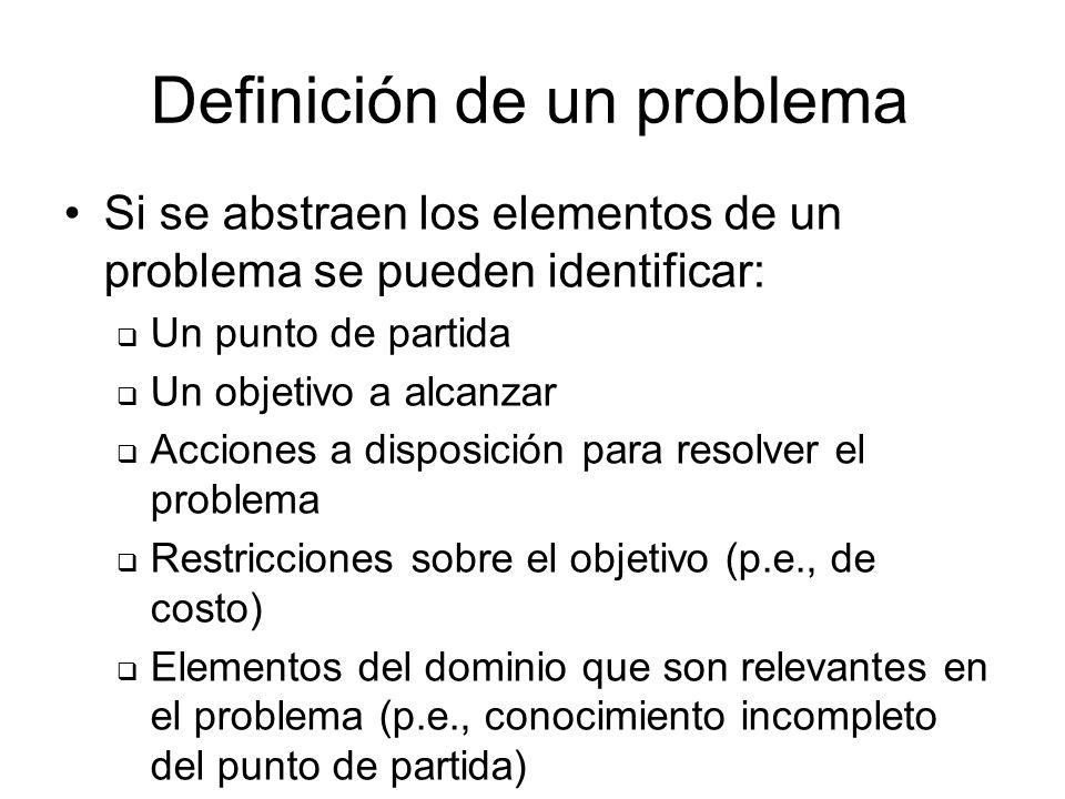 Definición de un problema