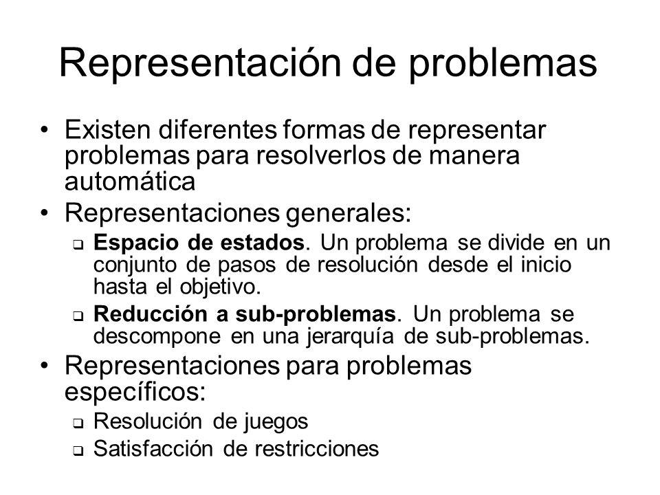 Representación de problemas