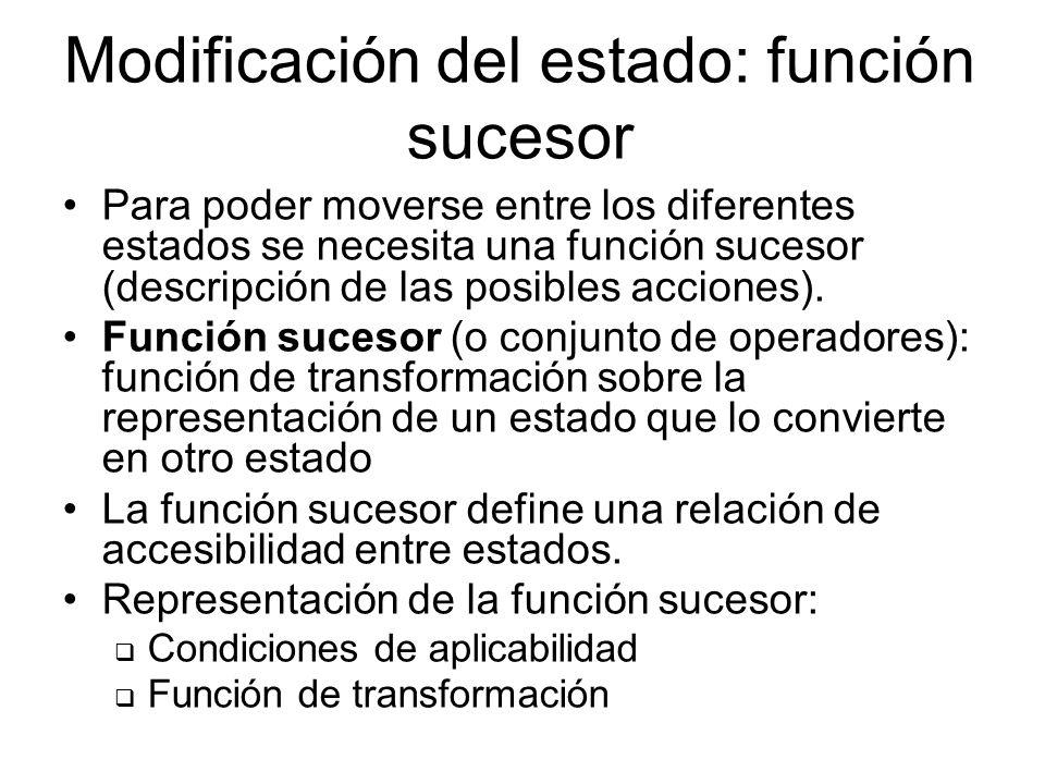 Modificación del estado: función sucesor