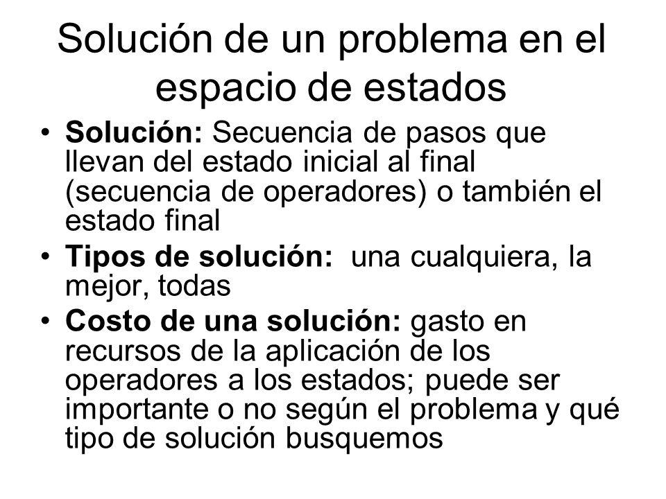 Solución de un problema en el espacio de estados