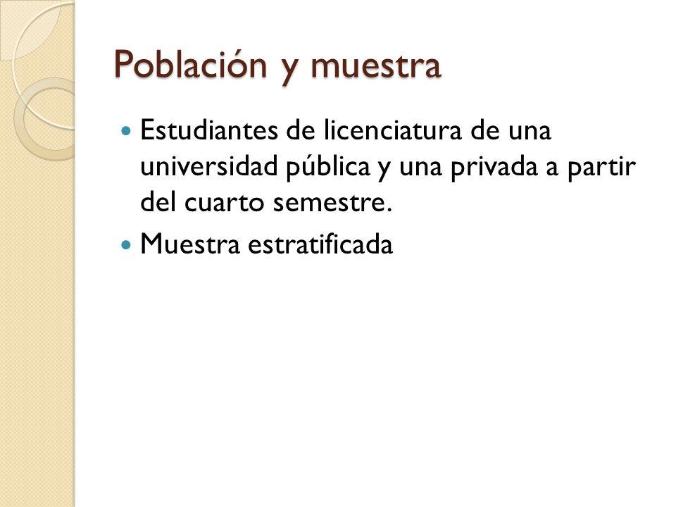 Población y muestra Estudiantes de licenciatura de una universidad pública y una privada a partir del cuarto semestre.