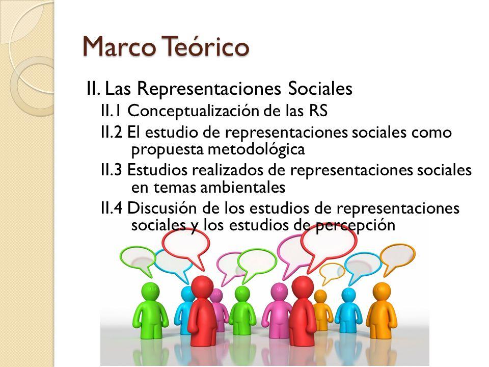 Marco Teórico II. Las Representaciones Sociales