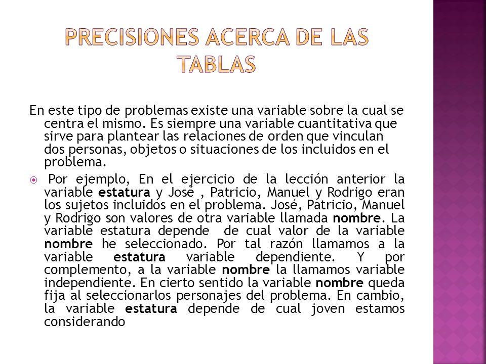 Precisiones acerca de las tablas