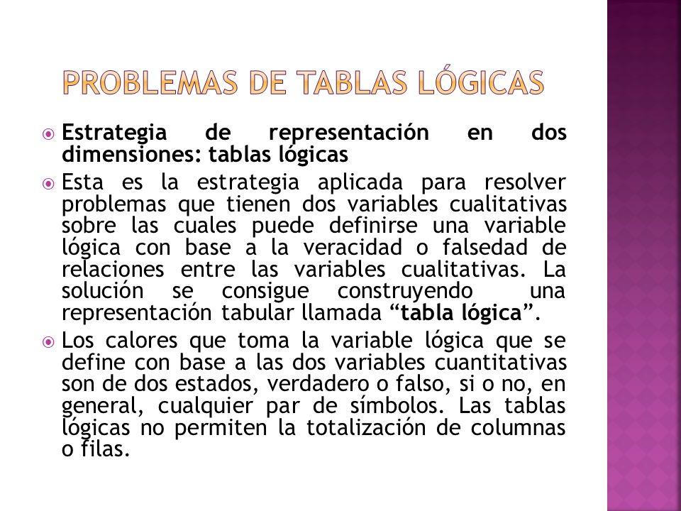 PROBLEMAS DE TABLAS LÓGICAS