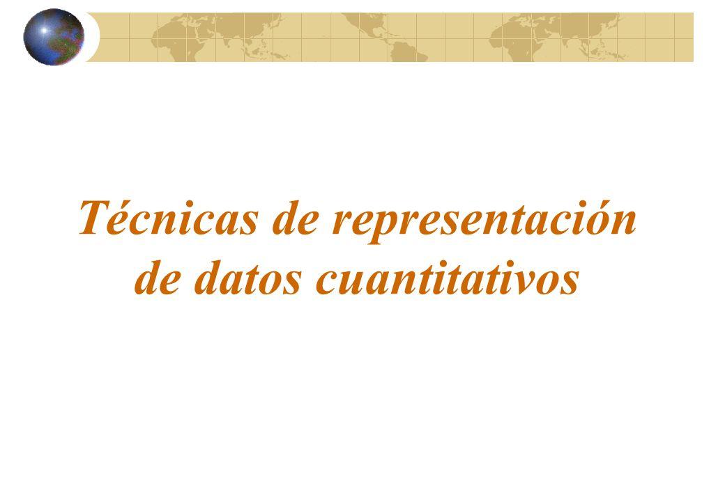 Técnicas de representación de datos cuantitativos