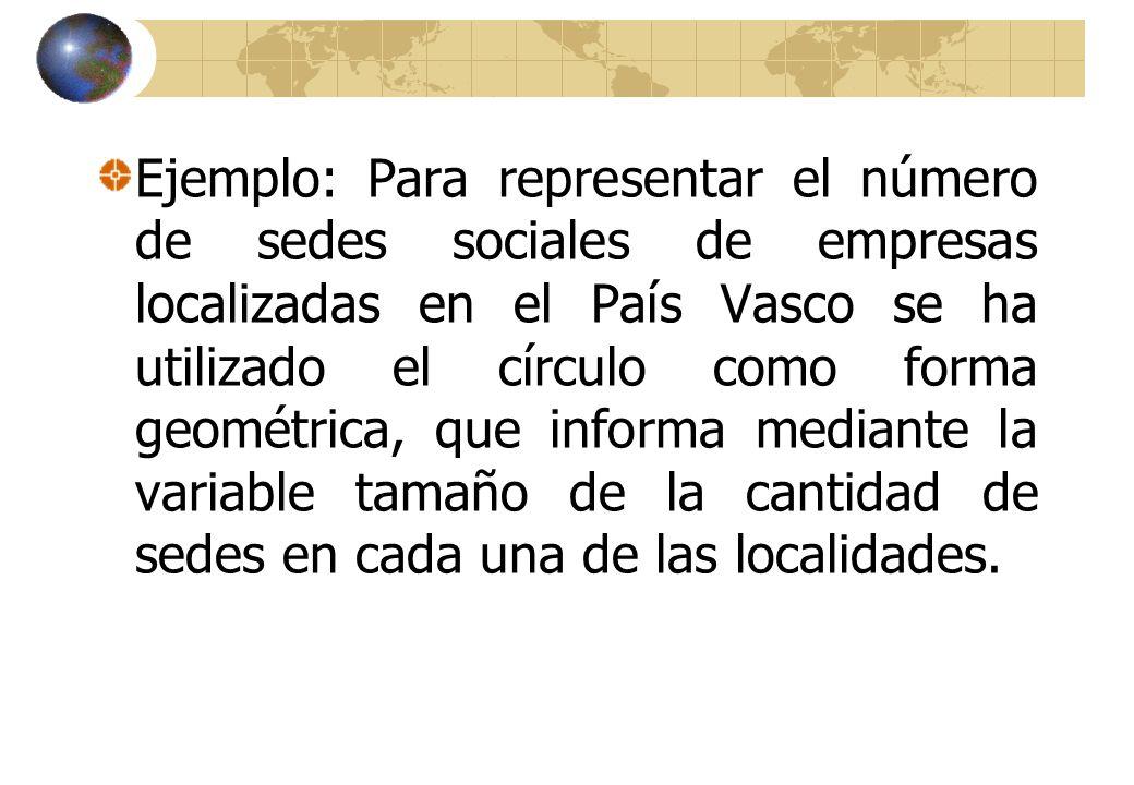 Ejemplo: Para representar el número de sedes sociales de empresas localizadas en el País Vasco se ha utilizado el círculo como forma geométrica, que informa mediante la variable tamaño de la cantidad de sedes en cada una de las localidades.