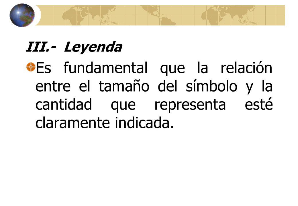 III.- Leyenda Es fundamental que la relación entre el tamaño del símbolo y la cantidad que representa esté claramente indicada.