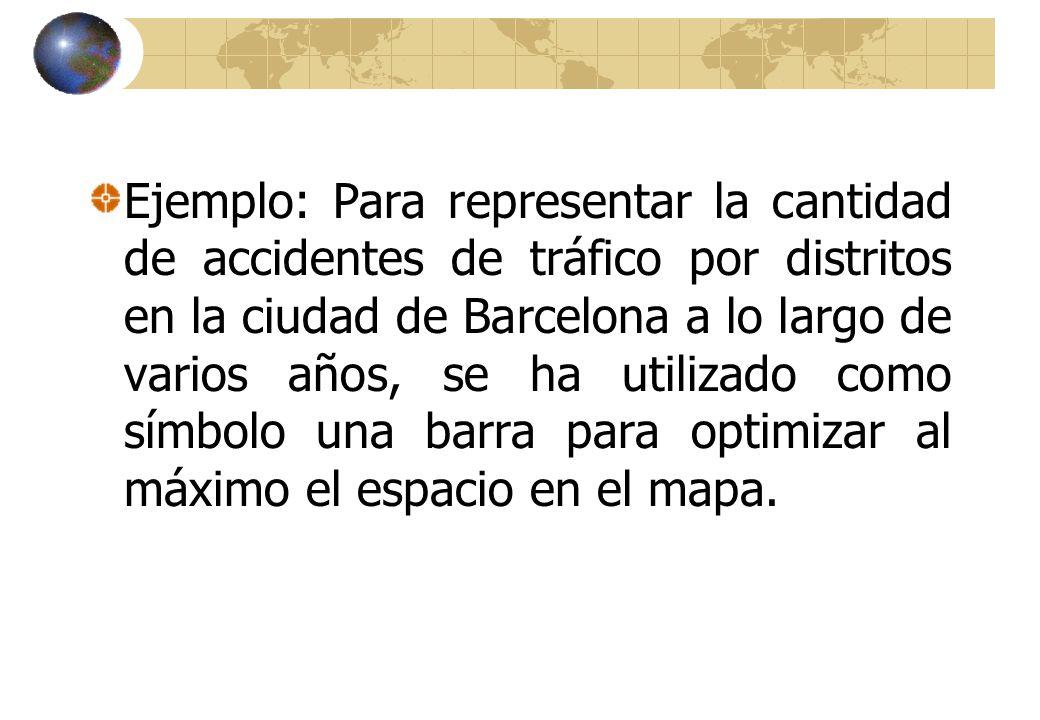 Ejemplo: Para representar la cantidad de accidentes de tráfico por distritos en la ciudad de Barcelona a lo largo de varios años, se ha utilizado como símbolo una barra para optimizar al máximo el espacio en el mapa.