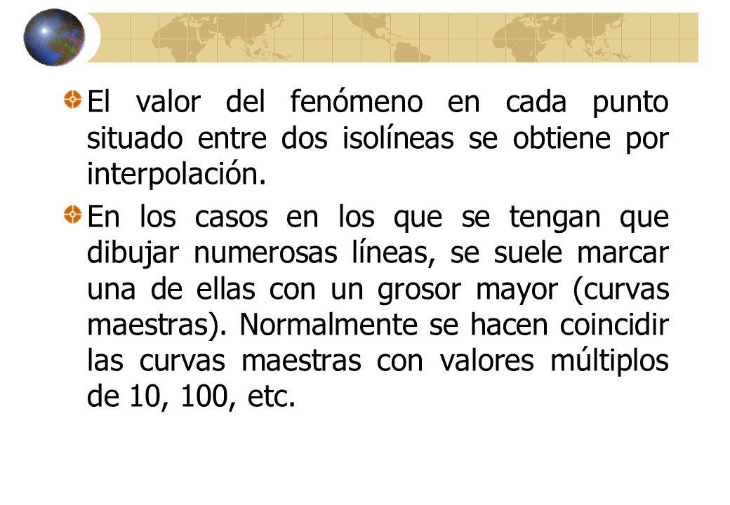 El valor del fenómeno en cada punto situado entre dos isolíneas se obtiene por interpolación.