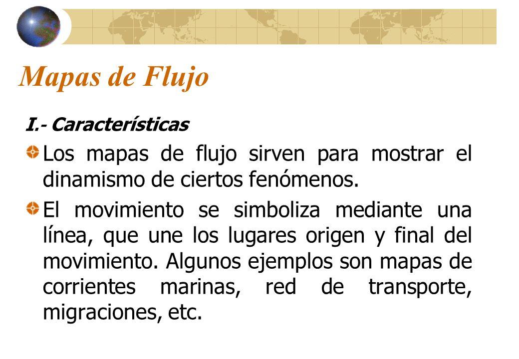 Mapas de Flujo I.- Características. Los mapas de flujo sirven para mostrar el dinamismo de ciertos fenómenos.