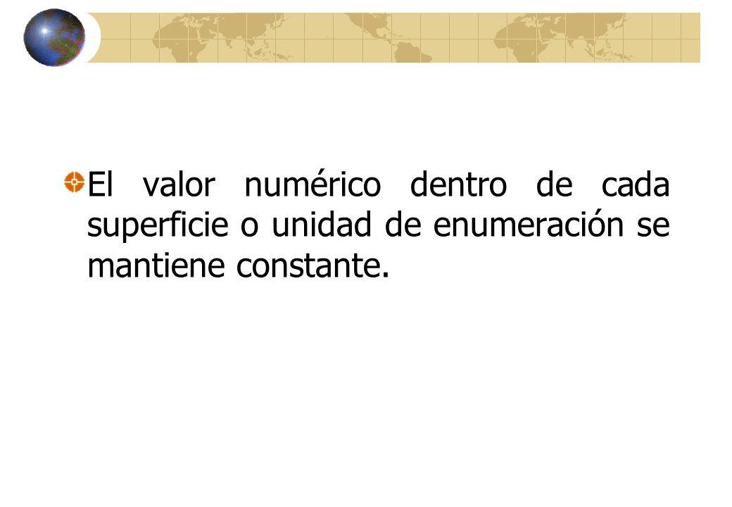 El valor numérico dentro de cada superficie o unidad de enumeración se mantiene constante.