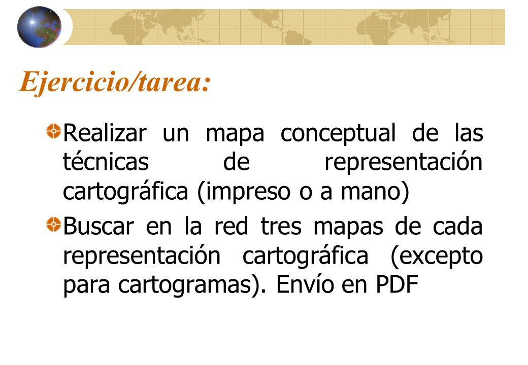 Ejercicio/tarea: Realizar un mapa conceptual de las técnicas de representación cartográfica (impreso o a mano)