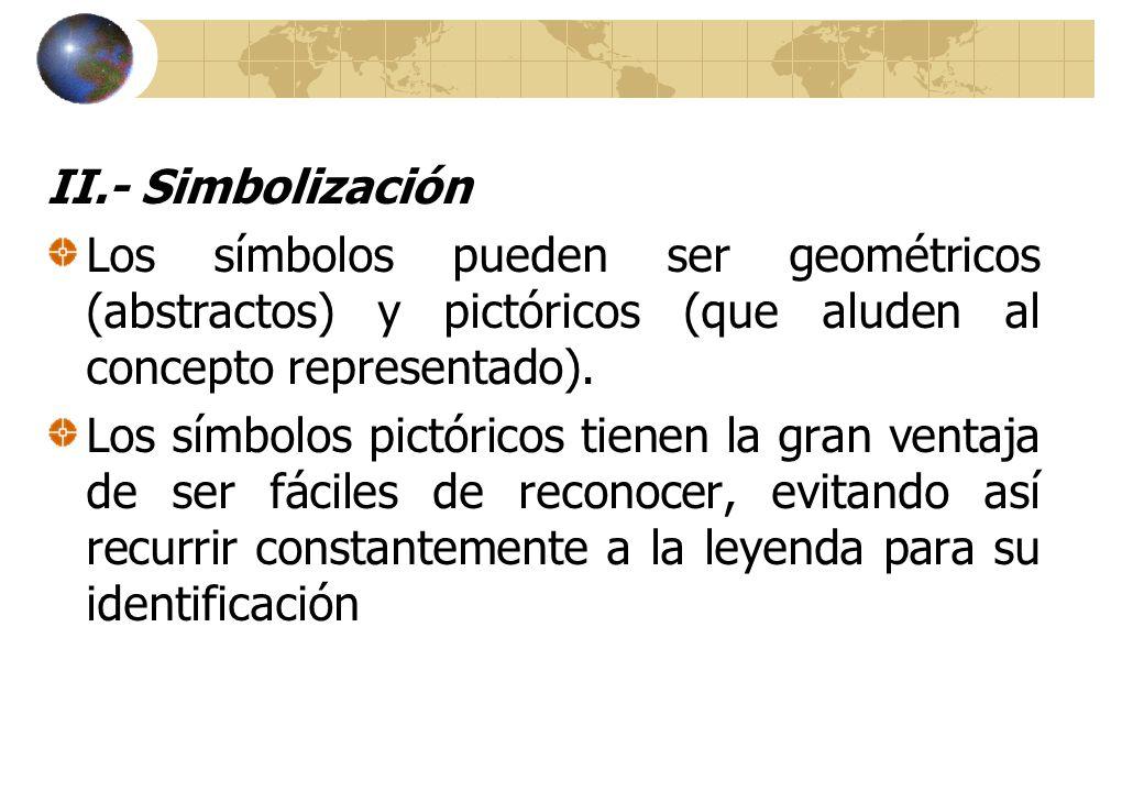 II.- Simbolización Los símbolos pueden ser geométricos (abstractos) y pictóricos (que aluden al concepto representado).
