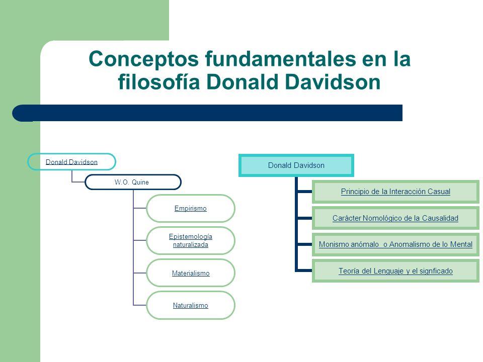 Conceptos fundamentales en la filosofía Donald Davidson