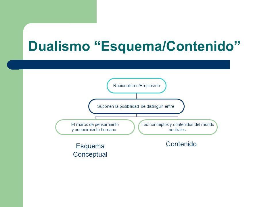 Dualismo Esquema/Contenido