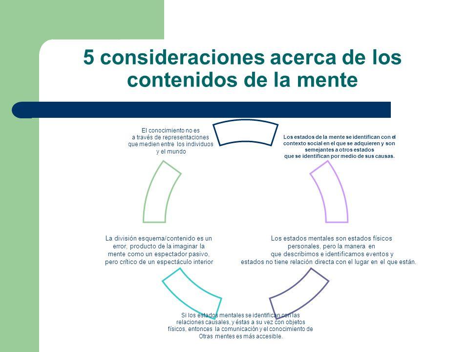 5 consideraciones acerca de los contenidos de la mente