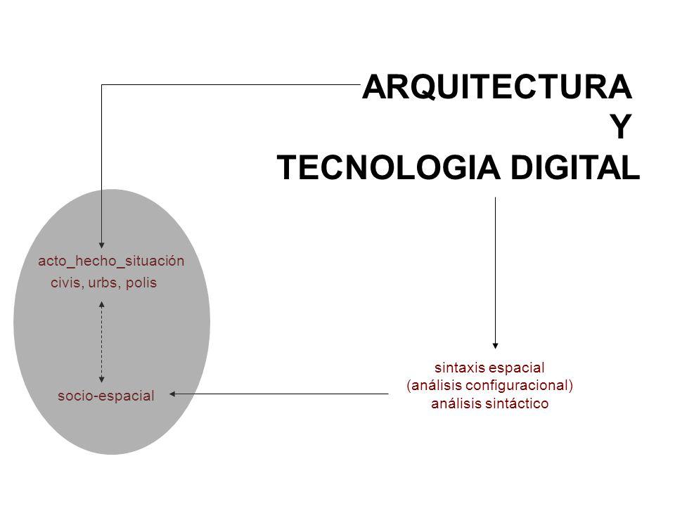 ARQUITECTURA Y TECNOLOGIA DIGITAL acto_hecho_situación