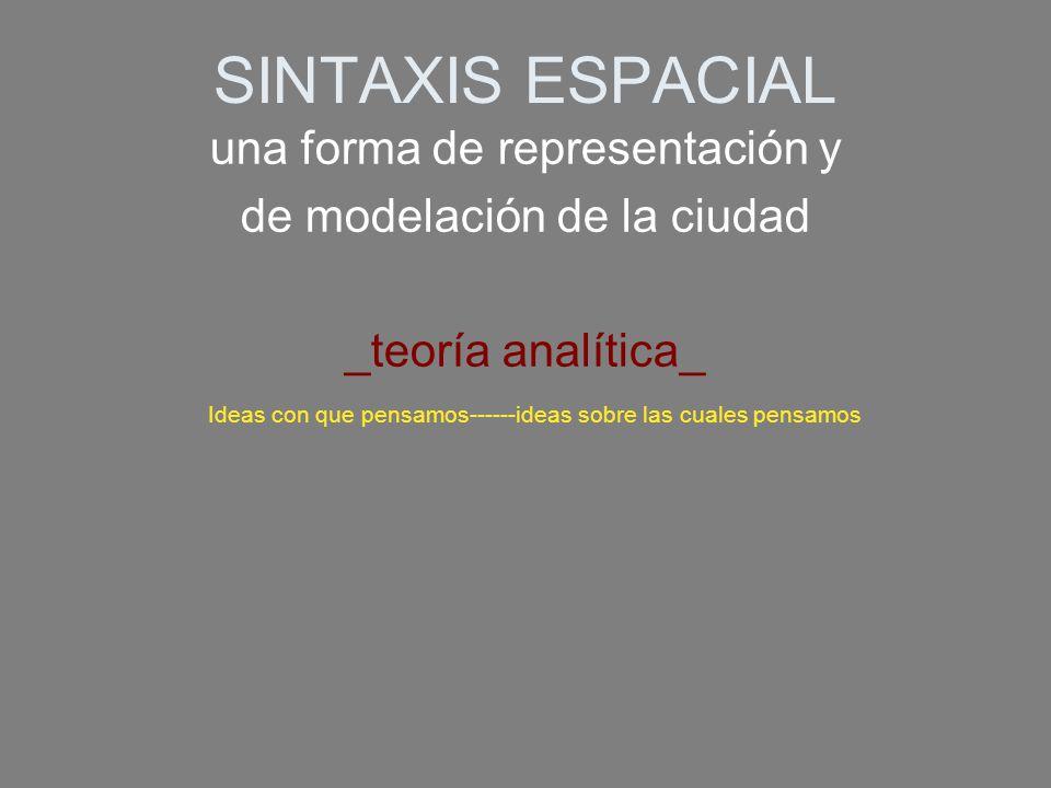 SINTAXIS ESPACIAL una forma de representación y