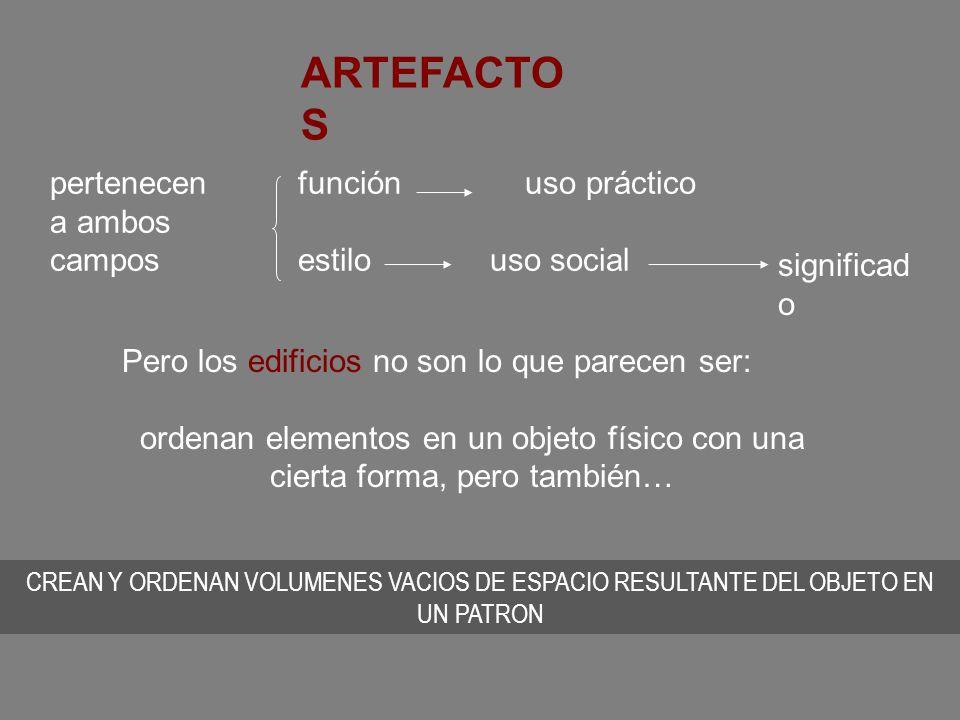 ARTEFACTOS pertenecen a ambos campos función uso práctico