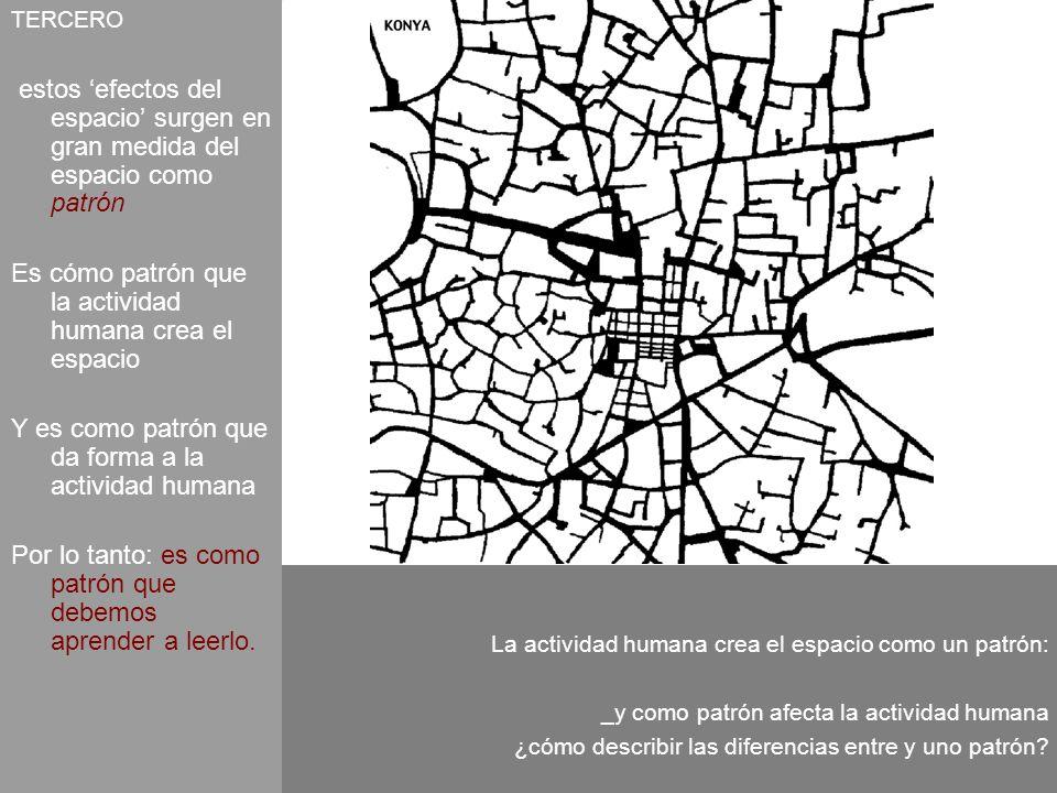 Es cómo patrón que la actividad humana crea el espacio