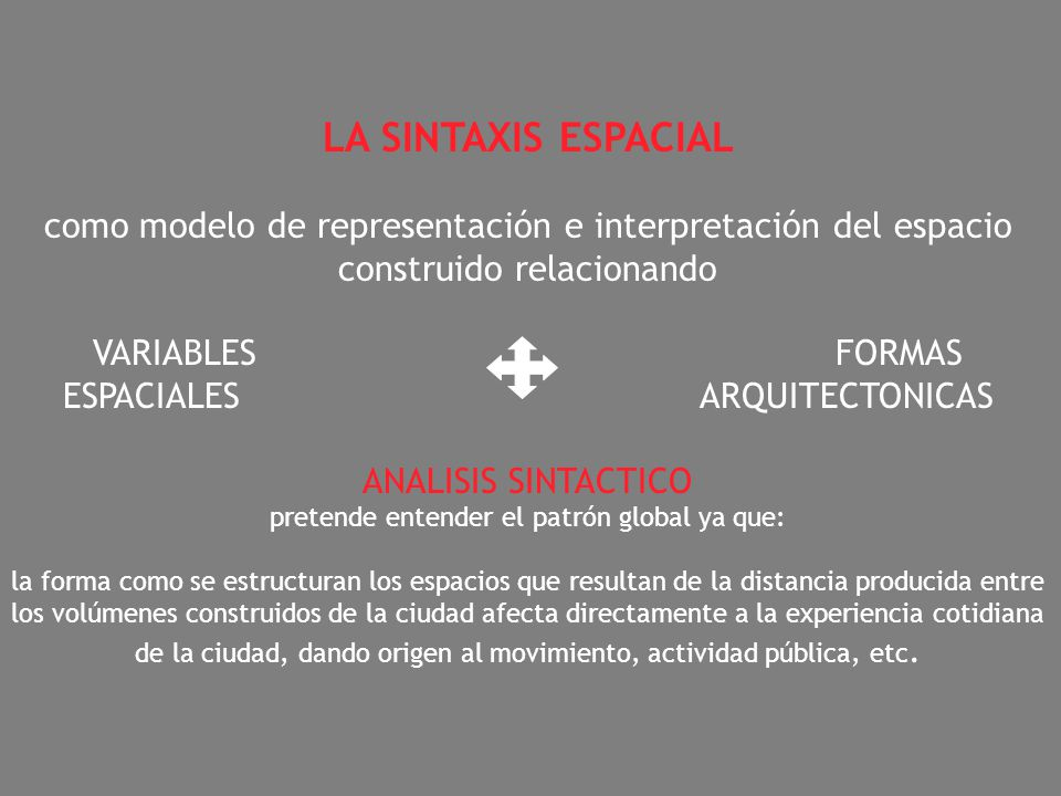 LA SINTAXIS ESPACIAL como modelo de representación e interpretación del espacio construido relacionando.