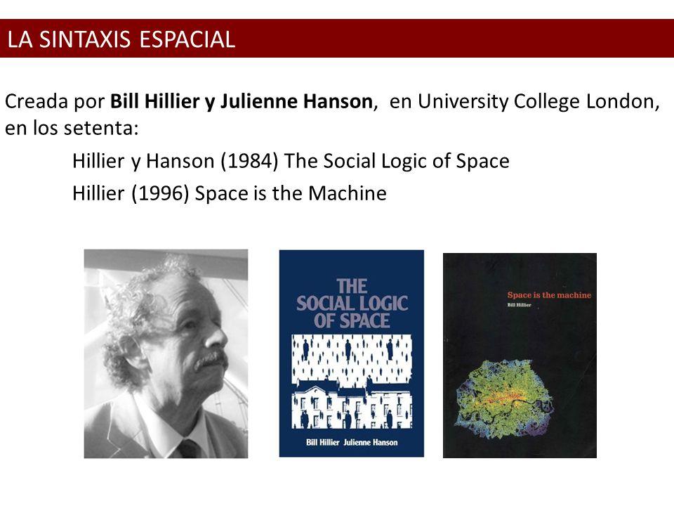 LA SINTAXIS ESPACIAL Creada por Bill Hillier y Julienne Hanson, en University College London, en los setenta: