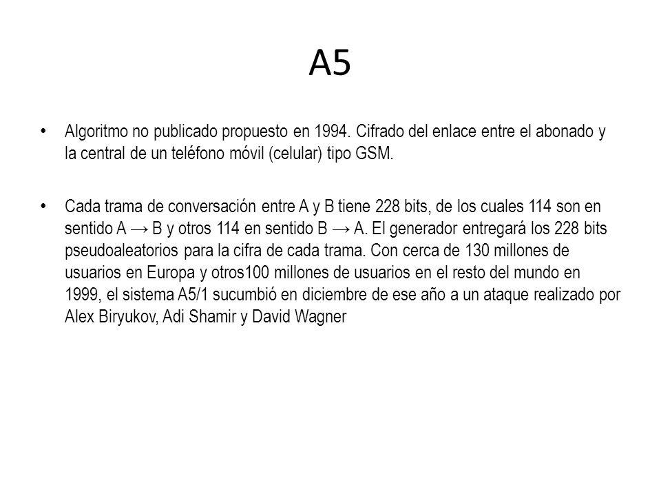 A5 Algoritmo no publicado propuesto en 1994. Cifrado del enlace entre el abonado y la central de un teléfono móvil (celular) tipo GSM.