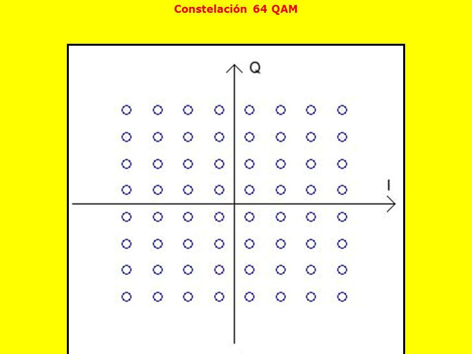 Constelación 64 QAM