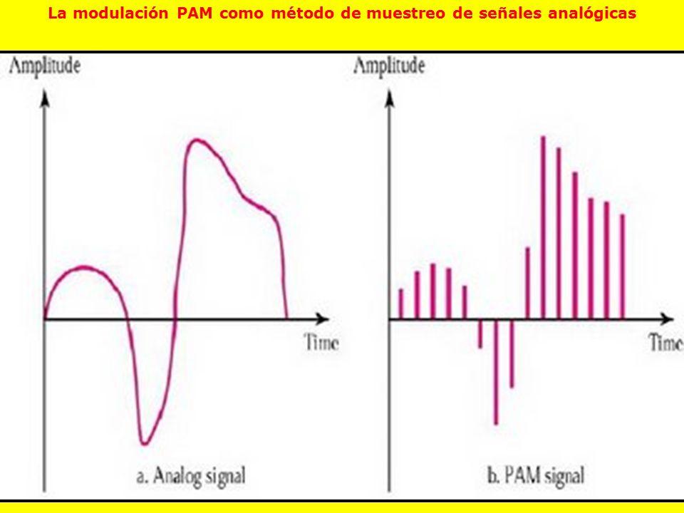 La modulación PAM como método de muestreo de señales analógicas