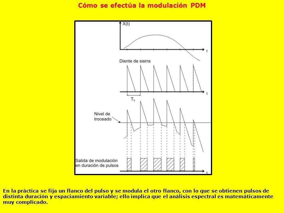 Cómo se efectúa la modulación PDM