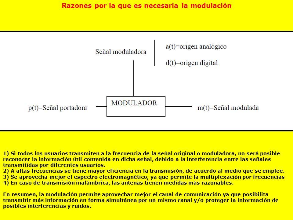 Razones por la que es necesaria la modulación