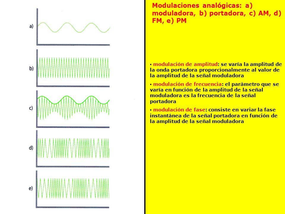 Modulaciones analógicas: a) moduladora, b) portadora, c) AM, d) FM, e) PM