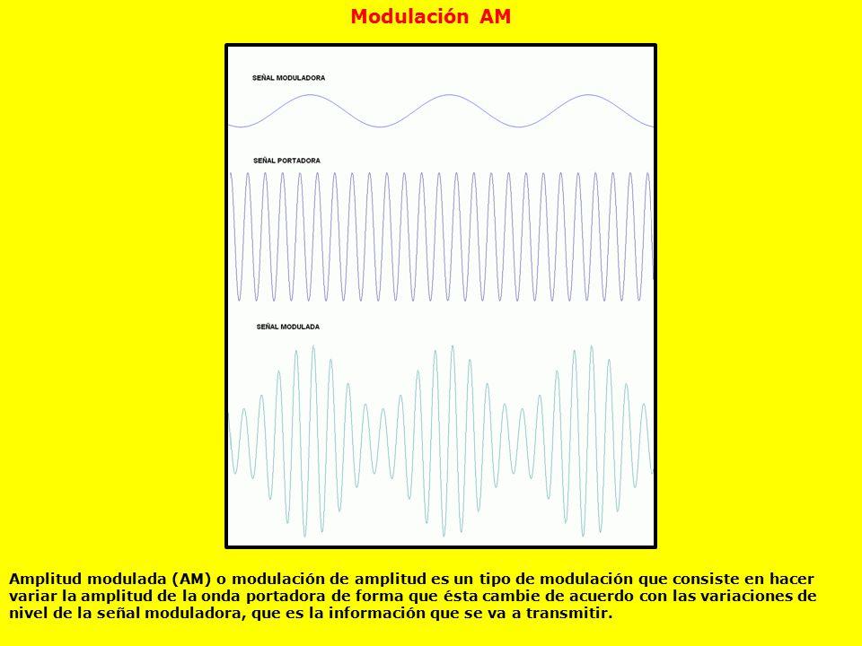 Modulación AM