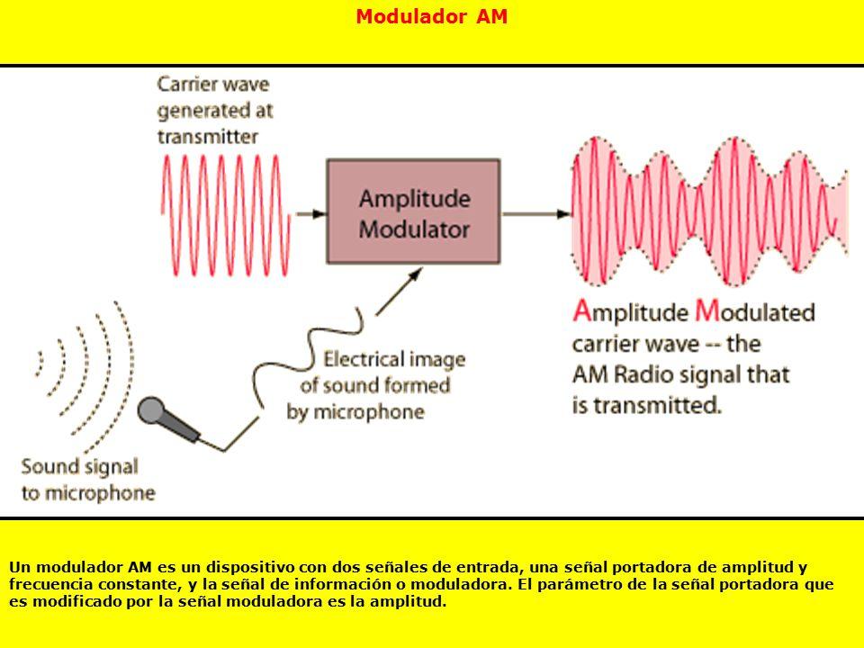 Modulador AM
